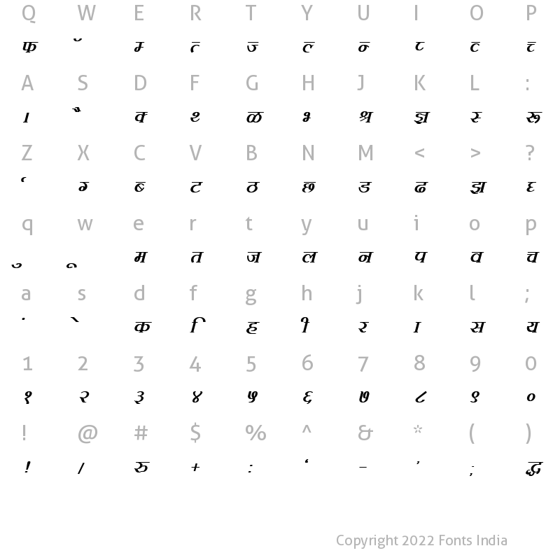 Character Map of Kruti Dev 103 Bold Italic