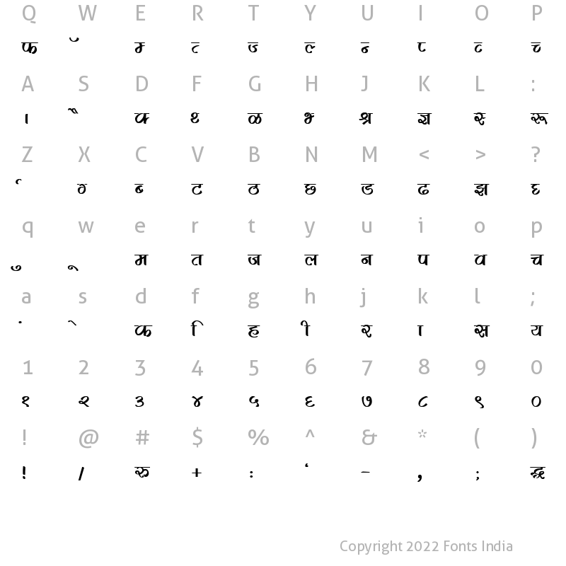Character Map of Kruti Dev 281 Bold